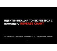 Мастер-класс REVERSE–ARBITRAGE (Volfix)
