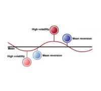 Мастер-класс «Контр-трендовые модели торговли» Станислав Бернухов