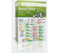 Трендследящий робот Robot-Trend
