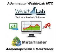 Автоторговля в MetaTrader Адаптация Wealth-Lab МТС