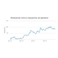 Граалестроение 2016: Бинарные опционы. Игорь Чечет