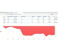 Создание торговых алгоритмов с машинным обучением