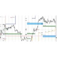 Стратегия «Информер 4» на основе опционных уровней и маржинальных зон Роман Анкудинов