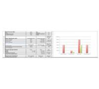 Калькулятор для личного финансового планирования