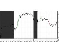 Дейтрейдинг на NYSE/NASDAQ/AMEX